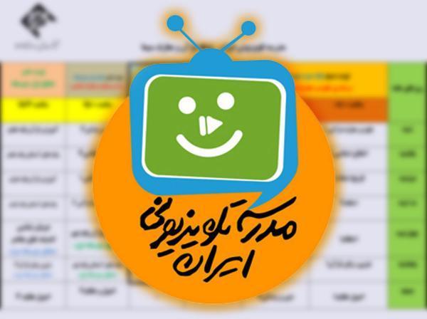 مدرسه تلویزیونی ایران شنبه بازگشایی می گردد